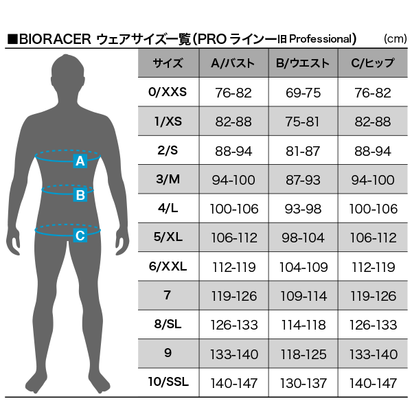 BIORACER ウェアサイズ一覧 PRO ラインサイズ一覧